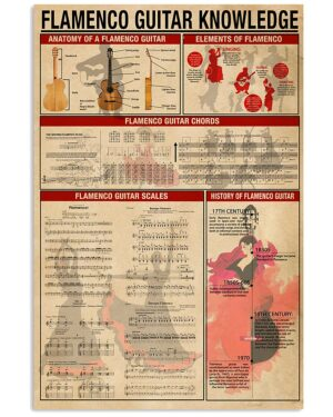 Flamenco Guitar Knowledge Poster